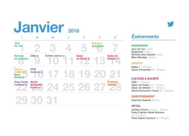 Calendrier marketing 2018
